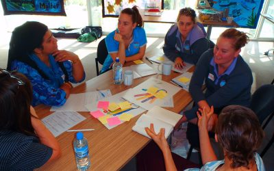 Planning for Sustainability in Early Years Settings for the City of Joondalup