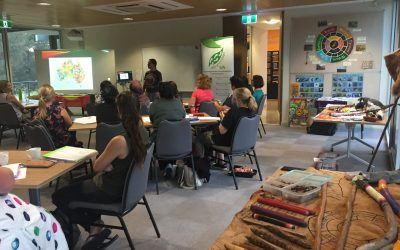 Cultural and Social Diversity with a Noongar Focus – COMING SOON